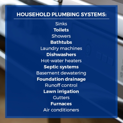 household plumbing systems